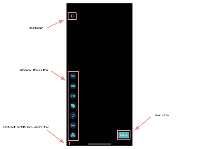 EditorConfiguration video editing