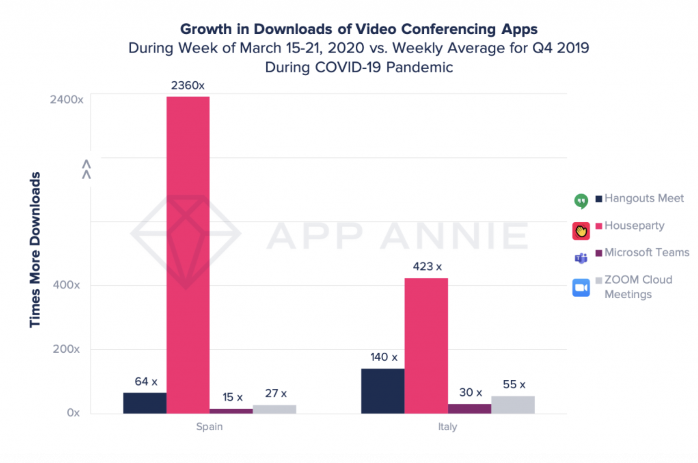 video_conferencing_growth